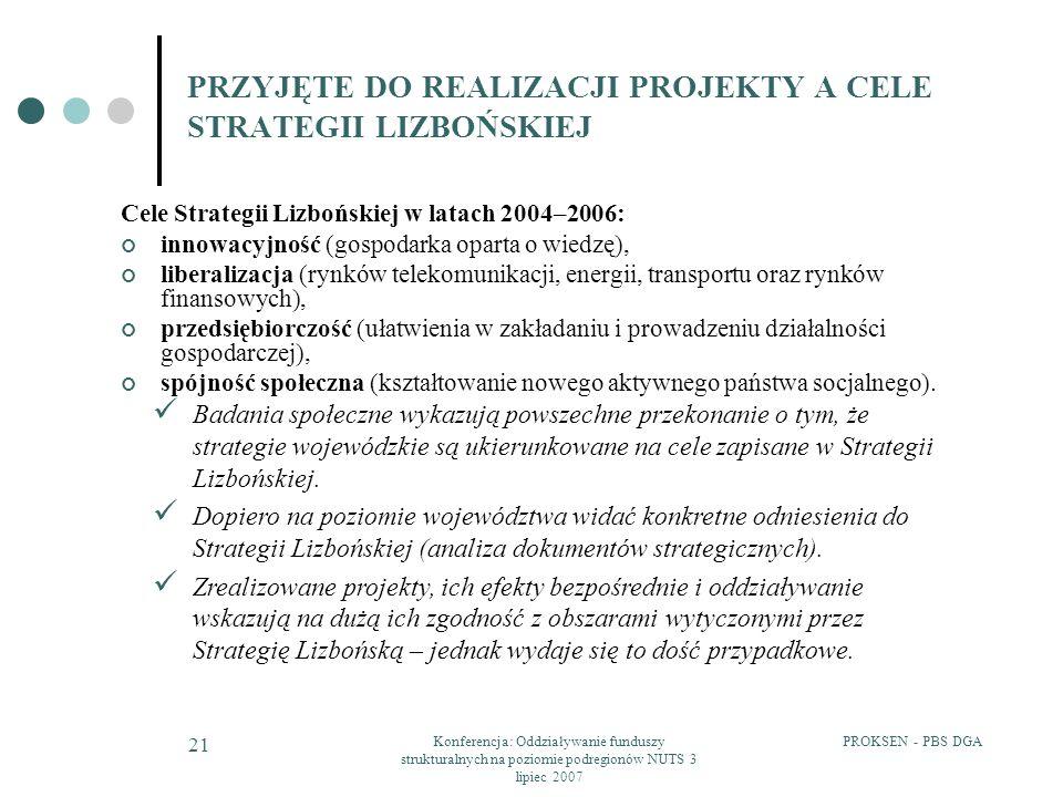 PROKSEN - PBS DGAKonferencja: Oddziaływanie funduszy strukturalnych na poziomie podregionów NUTS 3 lipiec 2007 21 PRZYJĘTE DO REALIZACJI PROJEKTY A CELE STRATEGII LIZBOŃSKIEJ Cele Strategii Lizbońskiej w latach 2004–2006: innowacyjność (gospodarka oparta o wiedzę), liberalizacja (rynków telekomunikacji, energii, transportu oraz rynków finansowych), przedsiębiorczość (ułatwienia w zakładaniu i prowadzeniu działalności gospodarczej), spójność społeczna (kształtowanie nowego aktywnego państwa socjalnego).