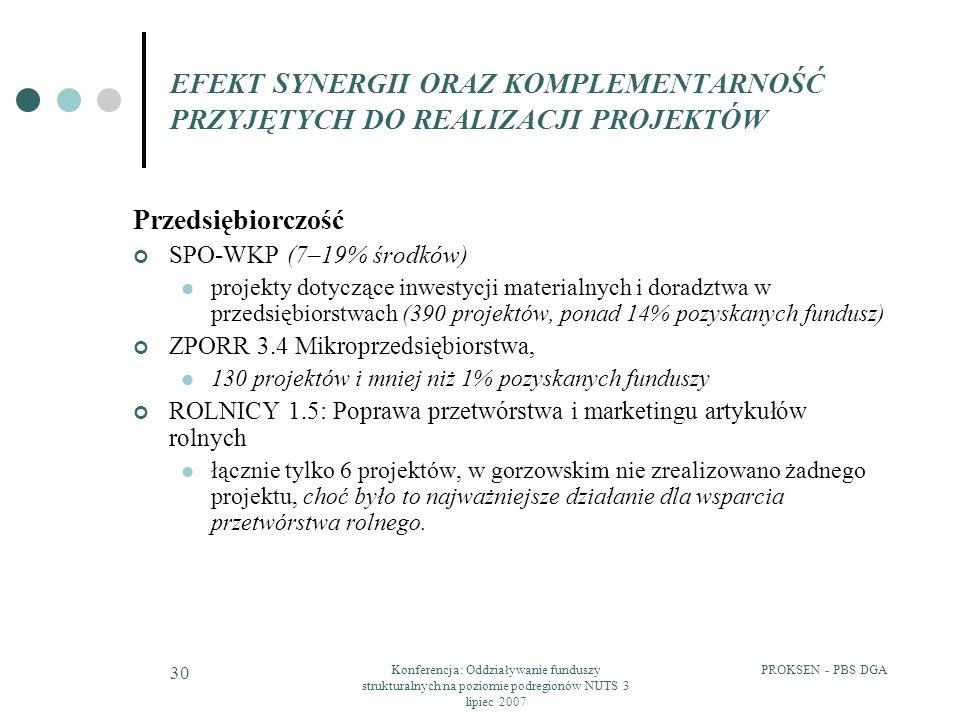 PROKSEN - PBS DGAKonferencja: Oddziaływanie funduszy strukturalnych na poziomie podregionów NUTS 3 lipiec 2007 30 EFEKT SYNERGII ORAZ KOMPLEMENTARNOŚĆ