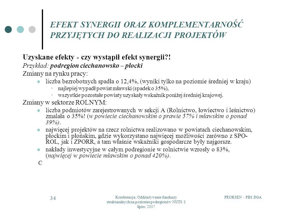 PROKSEN - PBS DGAKonferencja: Oddziaływanie funduszy strukturalnych na poziomie podregionów NUTS 3 lipiec 2007 34 EFEKT SYNERGII ORAZ KOMPLEMENTARNOŚĆ PRZYJĘTYCH DO REALIZACJI PROJEKTÓW Uzyskane efekty - czy wystąpił efekt synergii?.
