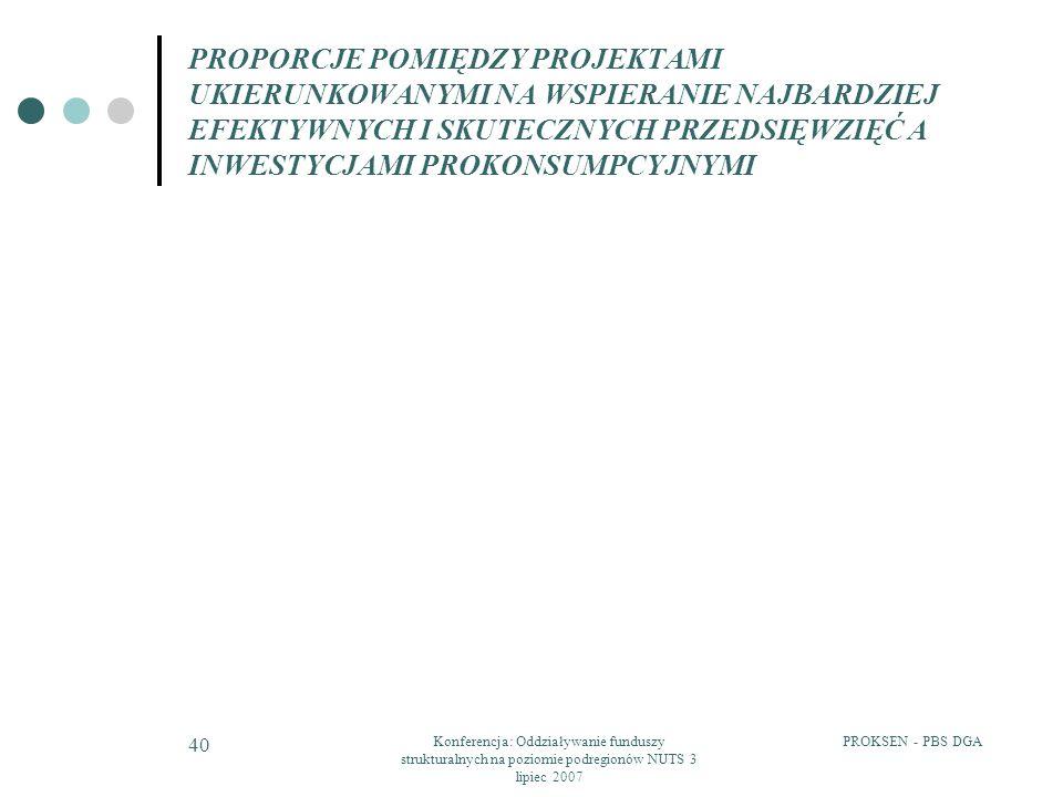 PROKSEN - PBS DGAKonferencja: Oddziaływanie funduszy strukturalnych na poziomie podregionów NUTS 3 lipiec 2007 40 PROPORCJE POMIĘDZY PROJEKTAMI UKIERU