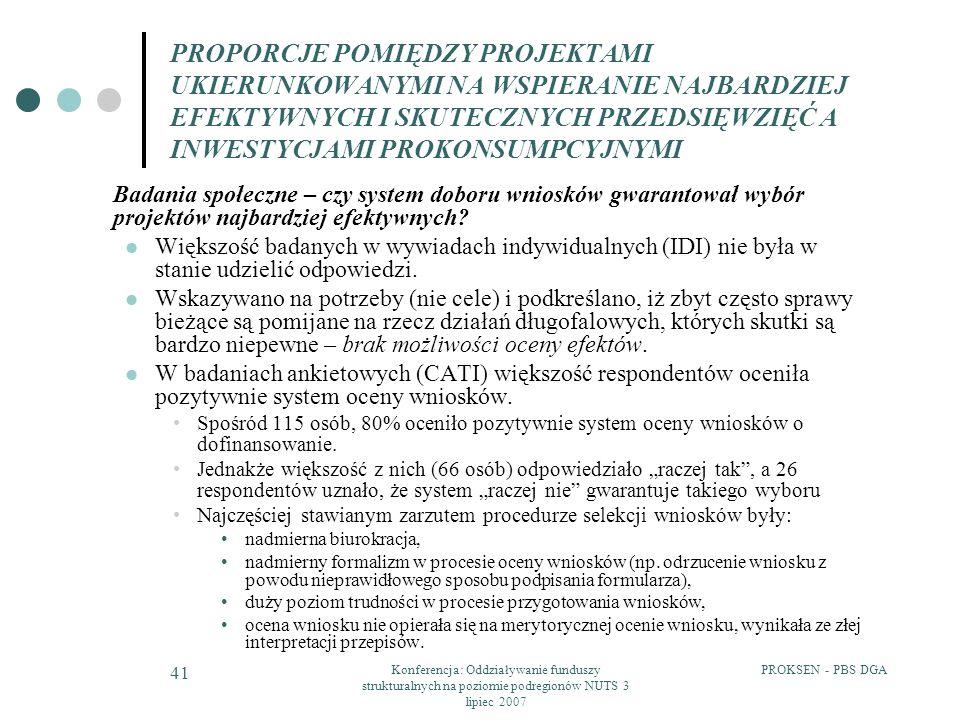 PROKSEN - PBS DGAKonferencja: Oddziaływanie funduszy strukturalnych na poziomie podregionów NUTS 3 lipiec 2007 41 PROPORCJE POMIĘDZY PROJEKTAMI UKIERUNKOWANYMI NA WSPIERANIE NAJBARDZIEJ EFEKTYWNYCH I SKUTECZNYCH PRZEDSIĘWZIĘĆ A INWESTYCJAMI PROKONSUMPCYJNYMI Badania społeczne – czy system doboru wniosków gwarantował wybór projektów najbardziej efektywnych.
