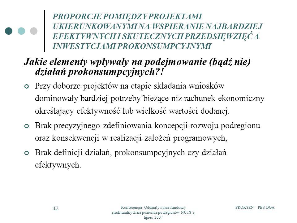 PROKSEN - PBS DGAKonferencja: Oddziaływanie funduszy strukturalnych na poziomie podregionów NUTS 3 lipiec 2007 42 PROPORCJE POMIĘDZY PROJEKTAMI UKIERUNKOWANYMI NA WSPIERANIE NAJBARDZIEJ EFEKTYWNYCH I SKUTECZNYCH PRZEDSIĘWZIĘĆ A INWESTYCJAMI PROKONSUMPCYJNYMI Jakie elementy wpływały na podejmowanie (bądź nie) działań prokonsumpcyjnych?.