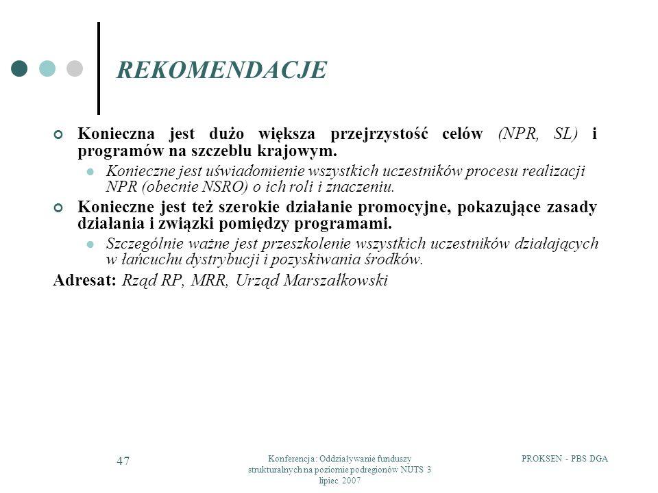PROKSEN - PBS DGAKonferencja: Oddziaływanie funduszy strukturalnych na poziomie podregionów NUTS 3 lipiec 2007 47 REKOMENDACJE Konieczna jest dużo wię