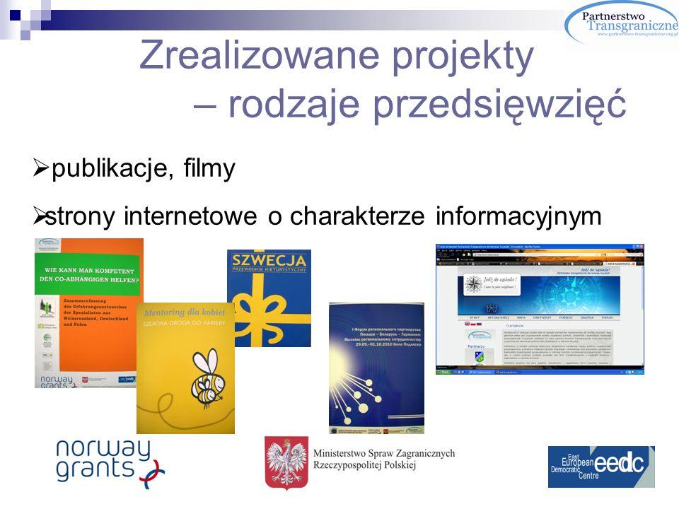 Zrealizowane projekty – rodzaje przedsięwzięć publikacje, filmy strony internetowe o charakterze informacyjnym