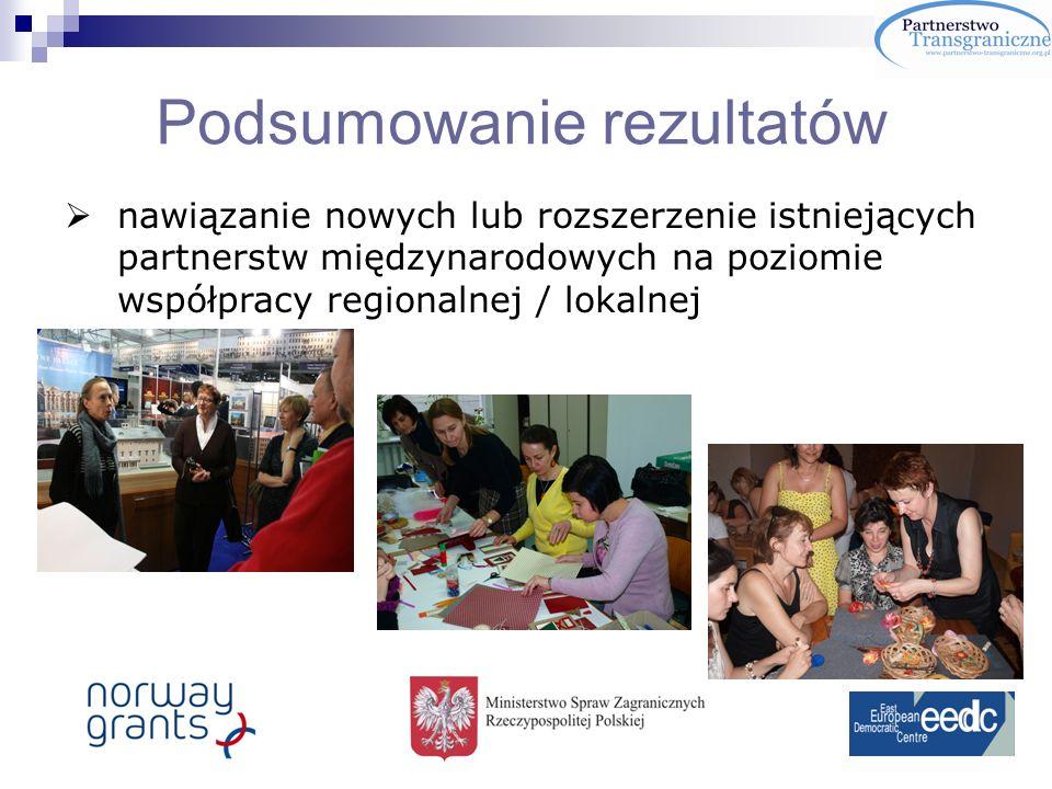 Podsumowanie rezultatów nawiązanie nowych lub rozszerzenie istniejących partnerstw międzynarodowych na poziomie współpracy regionalnej / lokalnej