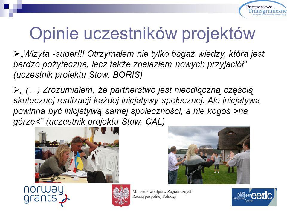 Opinie uczestników projektów Wizyta -super!!.