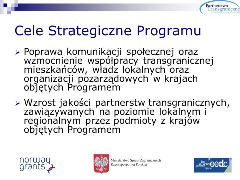 Cele Strategiczne Programu Poprawa komunikacji społecznej oraz wzmocnienie współpracy transgranicznej mieszkańców, władz lokalnych oraz organizacji pozarządowych w krajach objętych Programem Wzrost jakości partnerstw transgranicznych, zawiązywanych na poziomie lokalnym i regionalnym przez podmioty z krajów objętych Programem