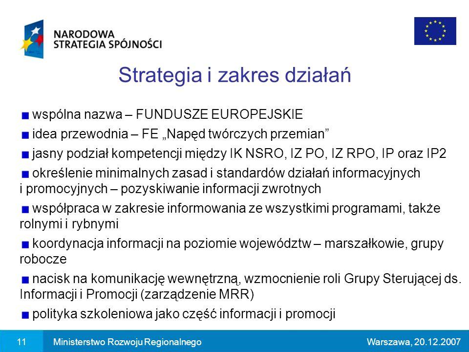 11Ministerstwo Rozwoju RegionalnegoWarszawa, 20.12.2007 wspólna nazwa – FUNDUSZE EUROPEJSKIE idea przewodnia – FE Napęd twórczych przemian jasny podział kompetencji między IK NSRO, IZ PO, IZ RPO, IP oraz IP2 określenie minimalnych zasad i standardów działań informacyjnych i promocyjnych – pozyskiwanie informacji zwrotnych współpraca w zakresie informowania ze wszystkimi programami, także rolnymi i rybnymi koordynacja informacji na poziomie województw – marszałkowie, grupy robocze nacisk na komunikację wewnętrzną, wzmocnienie roli Grupy Sterującej ds.