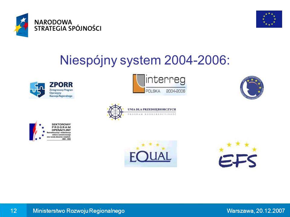 12Ministerstwo Rozwoju RegionalnegoWarszawa, 20.12.2007 Niespójny system 2004-2006: