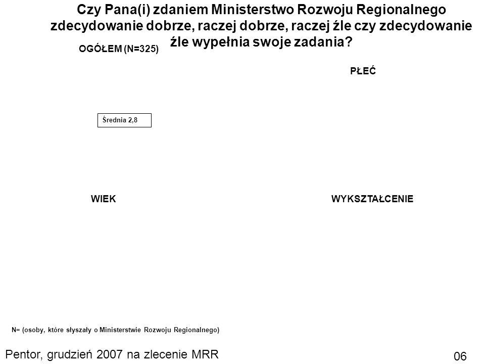 Oznaczenia regionalne 17Ministerstwo Rozwoju RegionalnegoWarszawa, 20.12.2007