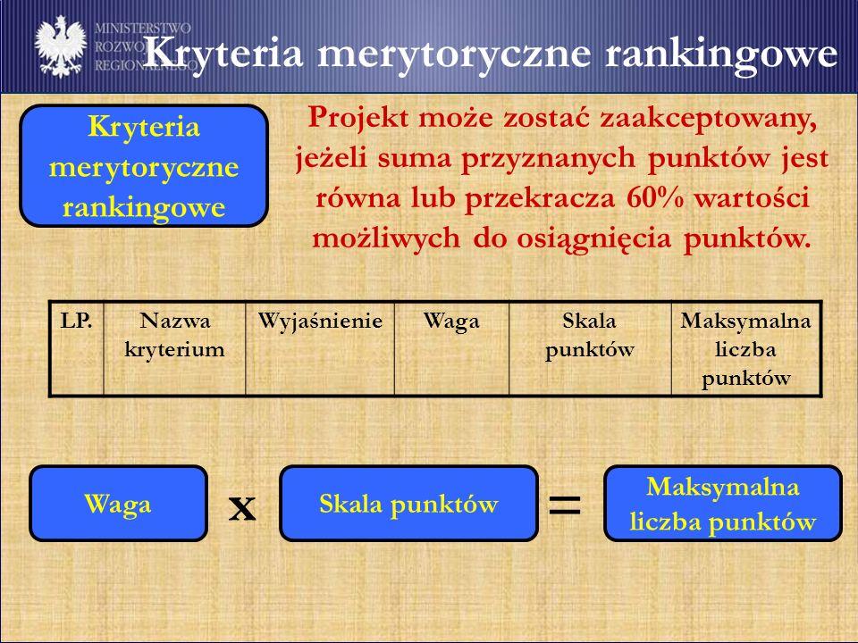 Kryteria merytoryczne rankingowe Kryteria merytoryczne rankingowe LP.Nazwa kryterium WyjaśnienieWagaSkala punktów Maksymalna liczba punktów WagaSkala punktów Maksymalna liczba punktów x = Projekt może zostać zaakceptowany, jeżeli suma przyznanych punktów jest równa lub przekracza 60% wartości możliwych do osiągnięcia punktów.