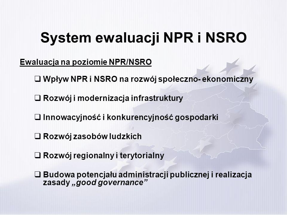 System ewaluacji NPR i NSRO Ewaluacja na poziomie NPR/NSRO Wpływ NPR i NSRO na rozwój społeczno- ekonomiczny Rozwój i modernizacja infrastruktury Inno