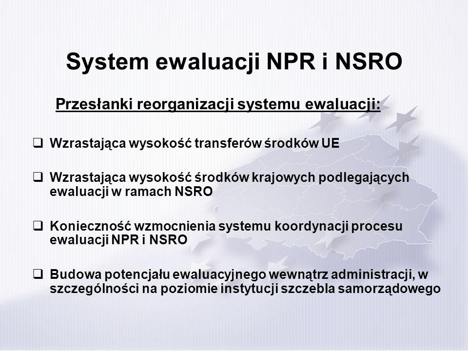 System ewaluacji NPR i NSRO Główne zasady funkcjonowania systemu: Zintegrowanie procesów ewaluacji NPR oraz NSRO (konieczność koordynacji procesów) Zasada planowania procesu ewaluacji: strategicznego (Plany ewaluacji na cały okres 2007-2013) i operacyjnego (Okresowe plany ewaluacji) Zasada decentralizacji systemu ewaluacji (przekazanie kompetencji w zakresie ewaluacji na poziom regionalny oraz na niższe poziomy wdrażania; konieczność zwiększenia użyteczności wyników) Zasada partnerstwa (system tematycznych Grup Sterujących na poziomie NPR i NSRO; rekomendacja do tworzenia grup na poziomie PO)
