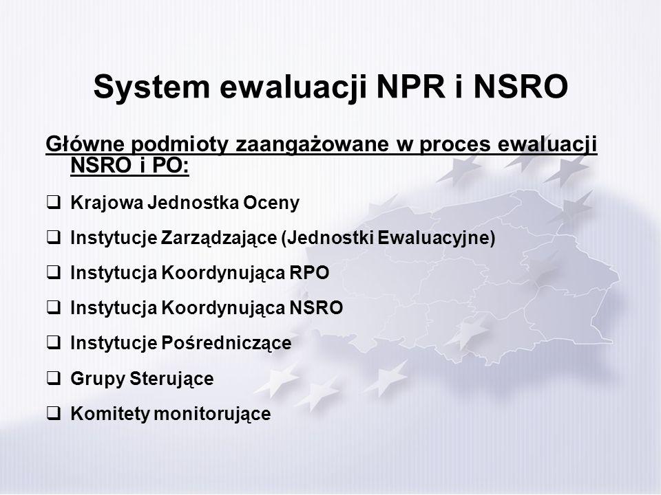 System ewaluacji NPR i NSRO Główne podmioty zaangażowane w proces ewaluacji NSRO i PO: Krajowa Jednostka Oceny Instytucje Zarządzające (Jednostki Ewal