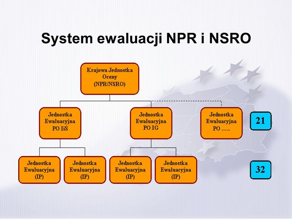 System ewaluacji NPR i NSRO Planowanie ewaluacji: plany strategiczne na cały okres programowania (organizacja procesu ewaluacji oraz główne kierunki/orientacje działań w zakresie ewaluacji) plany okresowe sporządzane do końca grudnia każdego roku (szczegółowy zakres działań w zakresie ewaluacji przewidzianych do realizacji w roku następnym, w tym w szczególności lista planowanych ewaluacji wraz z budżetem i harmonogramem realizacji)