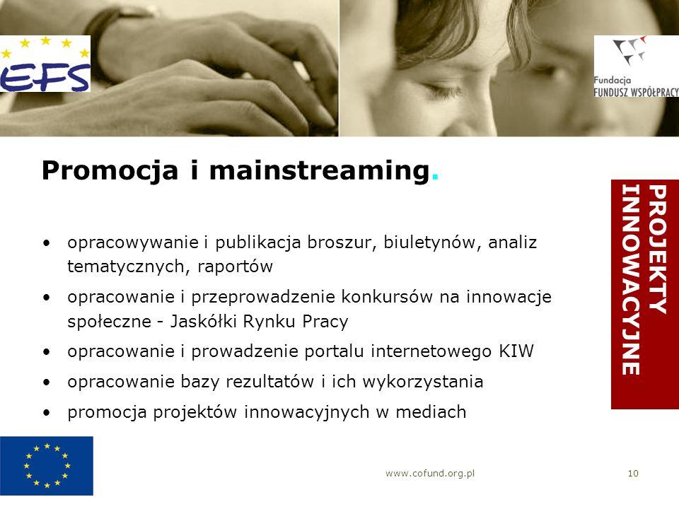 www.cofund.org.pl10 Promocja i mainstreaming. opracowywanie i publikacja broszur, biuletynów, analiz tematycznych, raportów opracowanie i przeprowadze