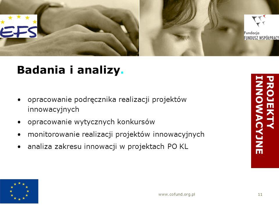 www.cofund.org.pl11 Badania i analizy. opracowanie podręcznika realizacji projektów innowacyjnych opracowanie wytycznych konkursów monitorowanie reali