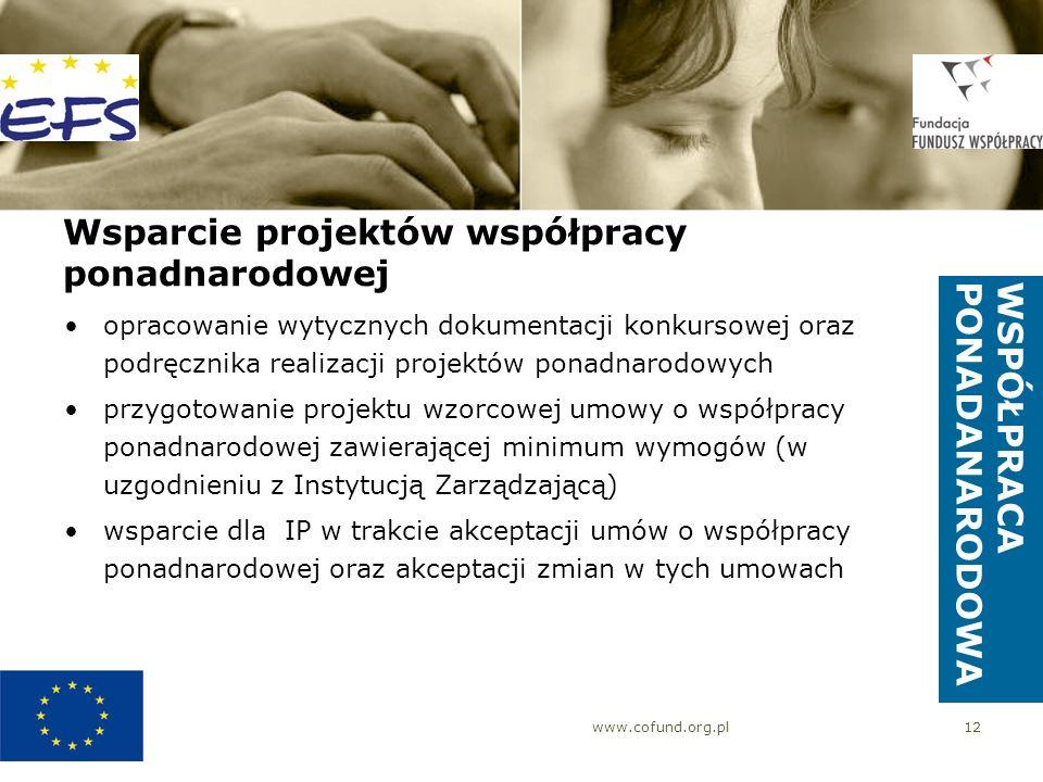www.cofund.org.pl12 Wsparcie projektów współpracy ponadnarodowej opracowanie wytycznych dokumentacji konkursowej oraz podręcznika realizacji projektów