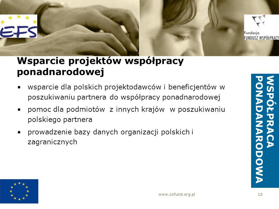 www.cofund.org.pl13 Wsparcie projektów współpracy ponadnarodowej wsparcie dla polskich projektodawców i beneficjentów w poszukiwaniu partnera do współpracy ponadnarodowej pomoc dla podmiotów z innych krajów w poszukiwaniu polskiego partnera prowadzenie bazy danych organizacji polskich i zagranicznych WSPÓŁPRACAPONADANARODOWA