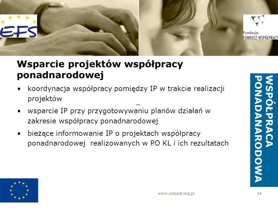 www.cofund.org.pl14 Wsparcie projektów współpracy ponadnarodowej koordynacja współpracy pomiędzy IP w trakcie realizacji projektów wsparcie IP przy przygotowywaniu planów działań w zakresie współpracy ponadnarodowej bieżące informowanie IP o projektach współpracy ponadnarodowej realizowanych w PO KL i ich rezultatach W S P Ó Ł P R A C A P O N A D A N A R O D O W A –