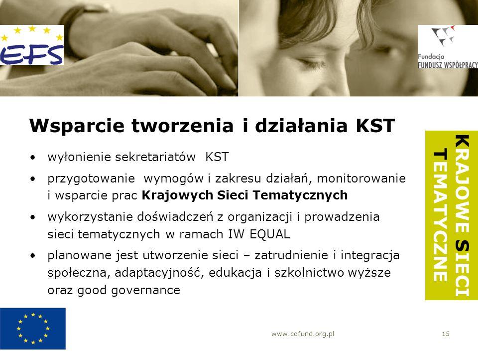 www.cofund.org.pl15 Wsparcie tworzenia i działania KST wyłonienie sekretariatów KST przygotowanie wymogów i zakresu działań, monitorowanie i wsparcie