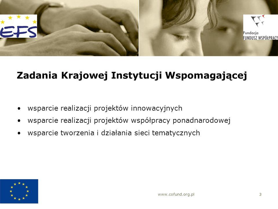 www.cofund.org.pl3 Zadania Krajowej Instytucji Wspomagającej wsparcie realizacji projektów innowacyjnych wsparcie realizacji projektów współpracy ponadnarodowej wsparcie tworzenia i działania sieci tematycznych