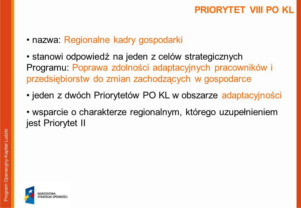 PRIORYTET VIII PO KL nazwa: Regionalne kadry gospodarki stanowi odpowiedź na jeden z celów strategicznych Programu: Poprawa zdolności adaptacyjnych pracowników i przedsiębiorstw do zmian zachodzących w gospodarce jeden z dwóch Priorytetów PO KL w obszarze adaptacyjności wsparcie o charakterze regionalnym, którego uzupełnieniem jest Priorytet II