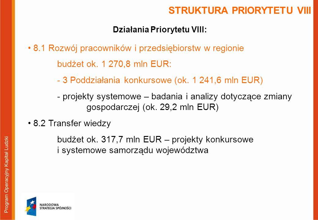 STRUKTURA PRIORYTETU VIII 8.1 Rozwój pracowników i przedsiębiorstw w regionie budżet ok.
