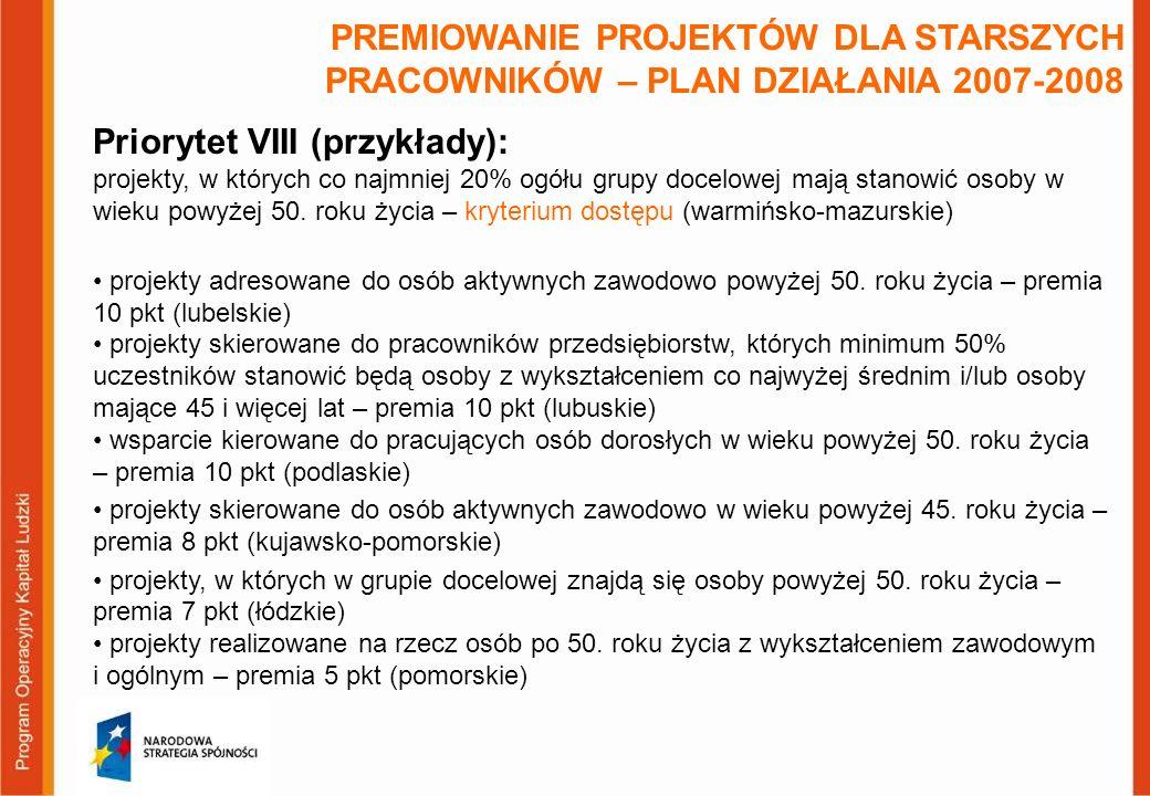 Priorytet VIII (przykłady): projekty, w których co najmniej 20% ogółu grupy docelowej mają stanowić osoby w wieku powyżej 50.