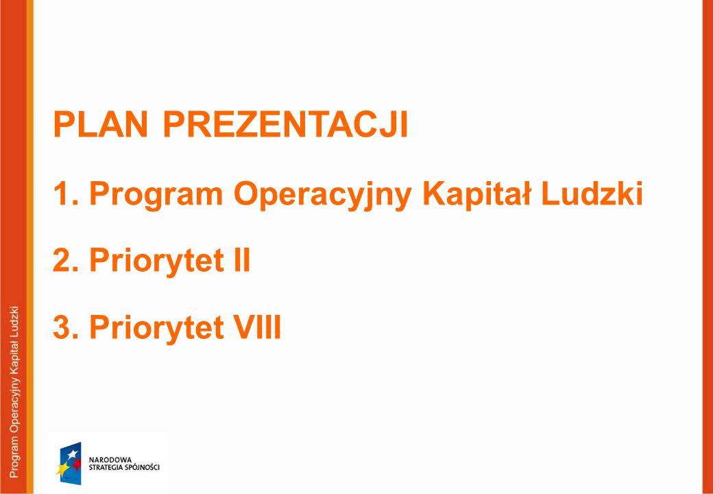 PLAN PREZENTACJI 1. Program Operacyjny Kapitał Ludzki 2. Priorytet II 3. Priorytet VIII