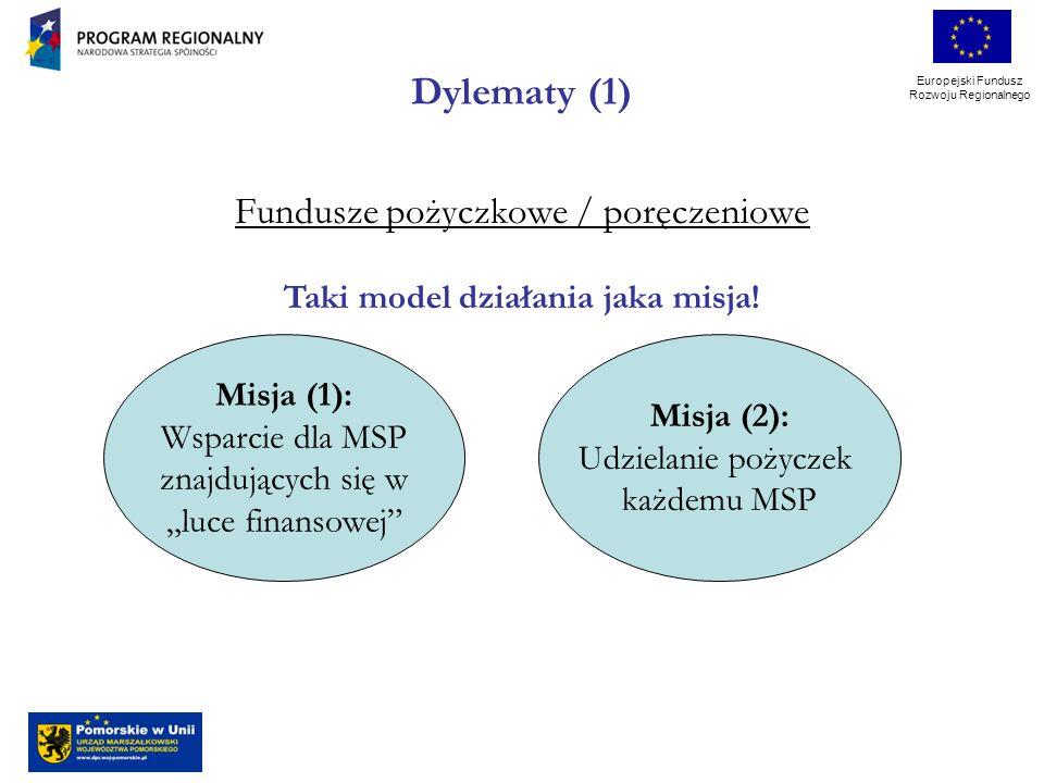 Europejski Fundusz Rozwoju Regionalnego Misja (1): Wsparcie dla MSP znajdujących się w luce finansowej Misja (2): Udzielanie pożyczek każdemu MSP Mniejsza populacja docelowa większa szkodowość i koszty Konkurencja z bankami Dylematy (2)