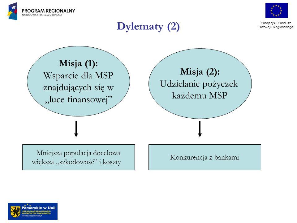 Europejski Fundusz Rozwoju Regionalnego luka finansowa rynek Banki, SKOKi… Instrumenty publiczne .