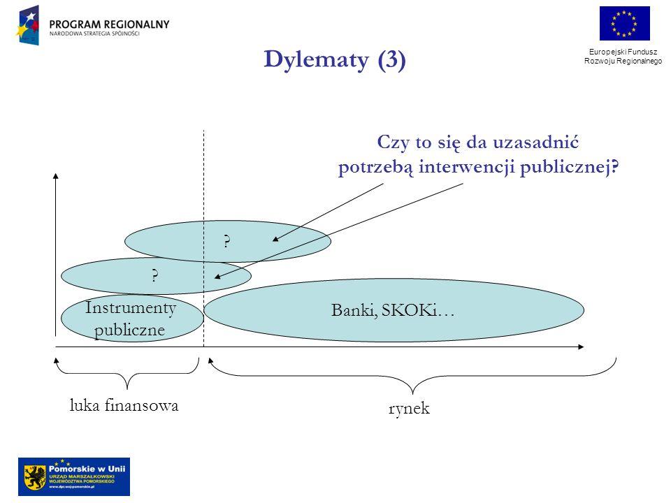 Europejski Fundusz Rozwoju Regionalnego …taki kierunek rozwoju, to konieczna jest możliwość podejmowania większego ryzyka Jeśli … (1) luka finansowa rynek Instrumenty publiczne Banki, SKOKi…