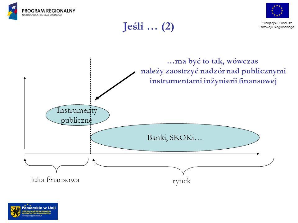 Europejski Fundusz Rozwoju Regionalnego Za chwilę może być inaczej (gorzej)… Banki, SKOKi… luka finansowa rynek Instrumenty publiczne Podmioty rynkowe usuwają się z niektórych obszarów rynku
