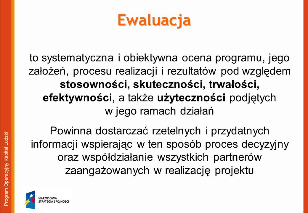 to systematyczna i obiektywna ocena programu, jego założeń, procesu realizacji i rezultatów pod względem stosowności, skuteczności, trwałości, efektywności, a także użyteczności podjętych w jego ramach działań Powinna dostarczać rzetelnych i przydatnych informacji wspierając w ten sposób proces decyzyjny oraz współdziałanie wszystkich partnerów zaangażowanych w realizację projektu Ewaluacja
