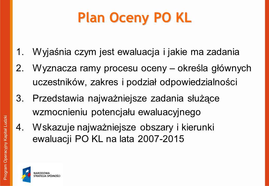 Plan Oceny PO KL 1.Wyjaśnia czym jest ewaluacja i jakie ma zadania 2.Wyznacza ramy procesu oceny – określa głównych uczestników, zakres i podział odpo