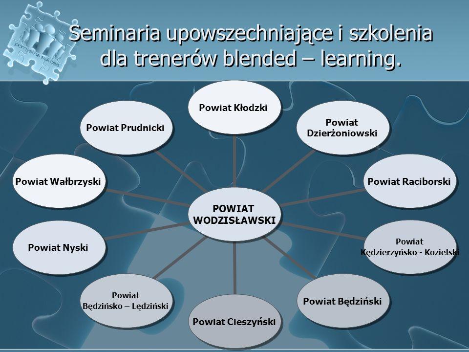 Seminaria upowszechniające i szkolenia dla trenerów blended – learning. POWIAT WODZISŁAWSKI Powiat Kłodzki Powiat Dzierżoniowski Powiat Raciborski Pow