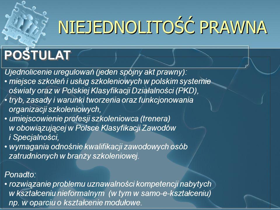 NIEJEDNOLITOŚĆ PRAWNA Ujednolicenie uregulowań (jeden spójny akt prawny): miejsce szkoleń i usług szkoleniowych w polskim systemie oświaty oraz w Pols