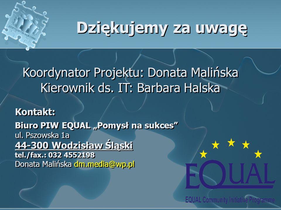 Dziękujemy za uwagę Biuro PIW EQUAL Pomysł na sukces ul. Pszowska 1a 44-300 Wodzisław Śląski tel./fax.: 032 4552198 Donata Malińska dm.media@wp.pl Kon