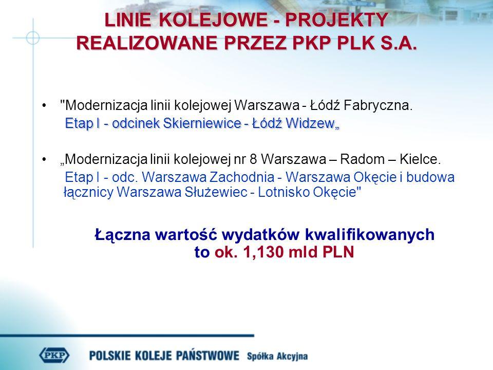LINIE KOLEJOWE - PROJEKTY REALIZOWANE PRZEZ PKP PLK S.A.