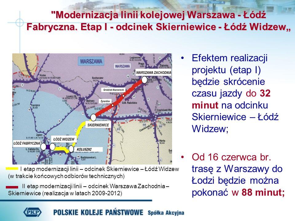 Modernizacja linii kolejowej Warszawa - Łódź Fabryczna.
