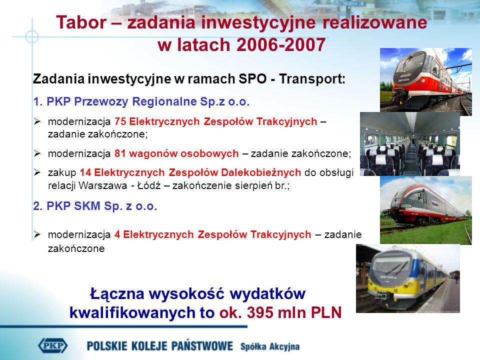 Tabor – zadania inwestycyjne realizowane w latach 2006-2007 Zadania inwestycyjne w ramach SPO - Transport: 1. PKP Przewozy Regionalne Sp.z o.o. modern