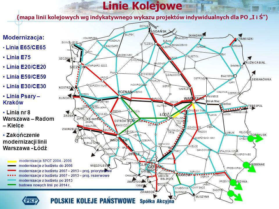 Linie Kolejowe (mapa linii kolejowych wg indykatywnego wykazu projektów indywidualnych dla PO I i Ś) CHABÓWKA ELBLĄG KORSZE SUWAŁKI MALBORK SKANDAWA BRANIEWO BOGACZEWO TRAKISZKI OSTROŁĘKA MAŁKINIA NASIELSK BIAŁYSTOK CZEREMCHA EŁK SIEMIANÓWKA Małaszewicze Siedlce OLSZTYN ŁAPY TŁUSZCZ TERESPOL KUŹNICA BIAŁ.