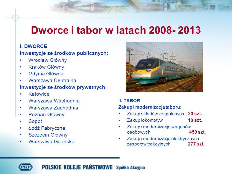 Dworce i tabor w latach 2008- 2013 I. DWORCE Inwestycje ze środków publicznych: Wrocław Główny Kraków Główny Gdynia Główna Warszawa Centralna Inwestyc