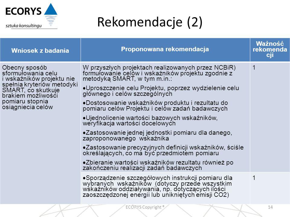 Rekomendacje (2) ECORYS Copyright ®14 Wniosek z badania Proponowana rekomendacja Ważność rekomenda cji Obecny sposób sformułowania celu i wskaźników p