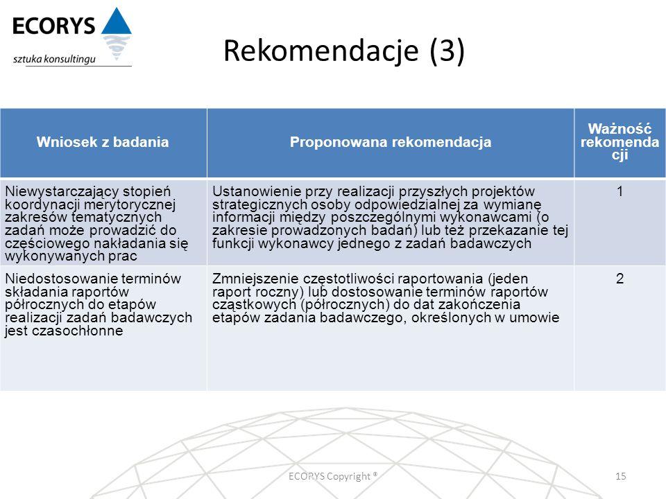 Rekomendacje (3) ECORYS Copyright ®15 Wniosek z badaniaProponowana rekomendacja Ważność rekomenda cji Niewystarczający stopień koordynacji merytoryczn