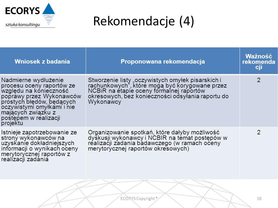 Rekomendacje (4) ECORYS Copyright ®16 Wniosek z badaniaProponowana rekomendacja Ważność rekomenda cji Nadmierne wydłużenie procesu oceny raportów ze w