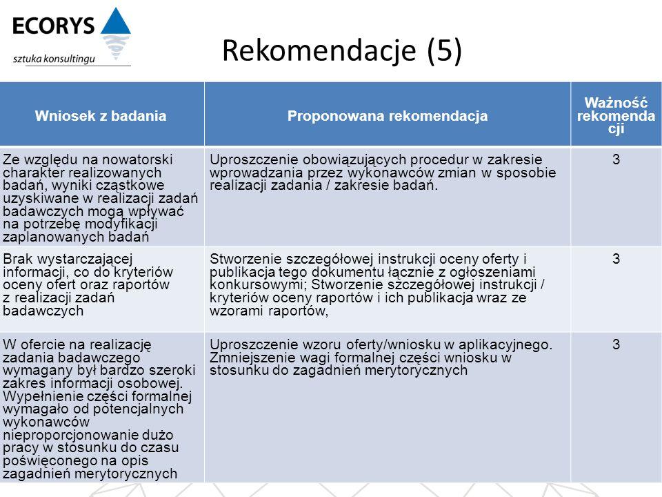 Rekomendacje (5) ECORYS Copyright ®17 Wniosek z badaniaProponowana rekomendacja Ważność rekomenda cji Ze względu na nowatorski charakter realizowanych