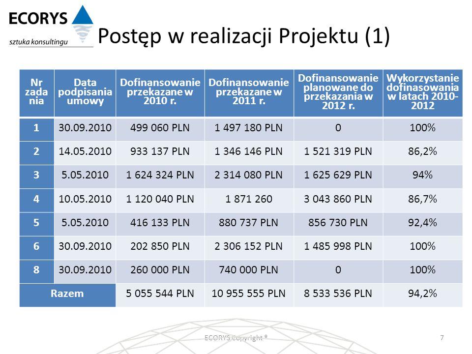 Postęp w realizacji Projektu (1) ECORYS Copyright ®7 Nr zada nia Data podpisania umowy Dofinansowanie przekazane w 2010 r. Dofinansowanie przekazane w