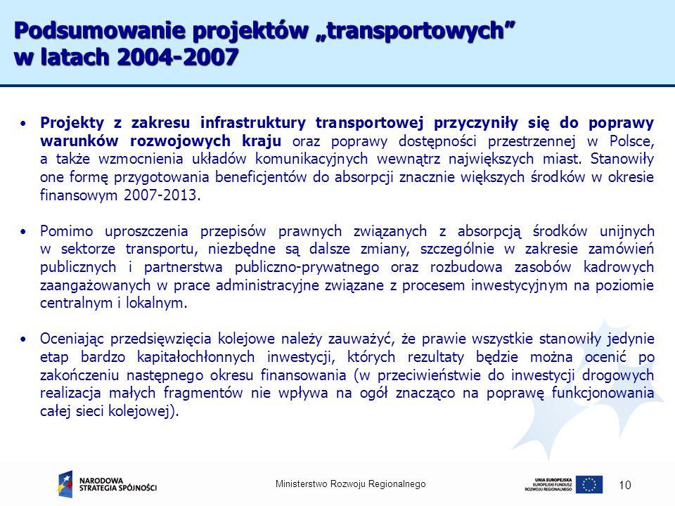 Ministerstwo Rozwoju Regionalnego 10 Projekty z zakresu infrastruktury transportowej przyczyniły się do poprawy warunków rozwojowych kraju oraz popraw